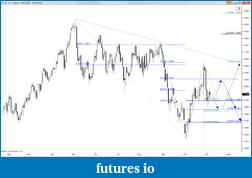 EURUSD 6E Euro-11-11-06-0002.png