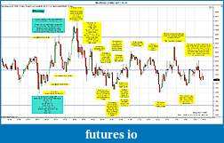 Trading spot fx euro using price action-eurusd-3-min-2011-10-31.jpg