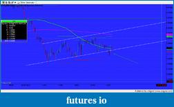 EURUSD 6E Euro-snapshot-522.png