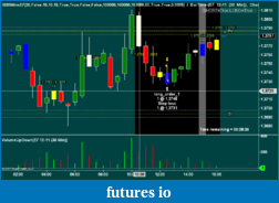 Safin's Trading Journal-e7_07nov2011_160000.png