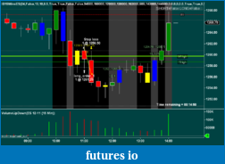 Safin's Trading Journal-es_08nov2011_140000.png