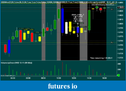 Safin's Trading Journal-m6e_08nov2011_160000.png