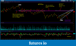 Catching Big Waves - a trader's journal of surfing the the markets-cl110811.png