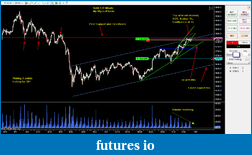 Wyckoff Trading Method-gc120110811.png