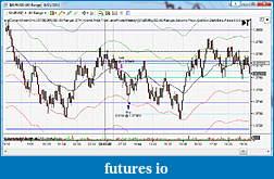 Stocktastics Focus Sessions-eurusd-8range-bmtenvelope.jpg