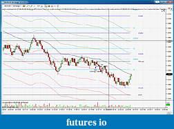 Stocktastics Focus Sessions-eurusd-8range-bmt-short.jpg