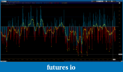 NYSE Tick indicator-2011-11-09_1715.png