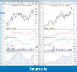 Precious Metals: Stocks and ETFs-nem_weinstein_9-11-11.png