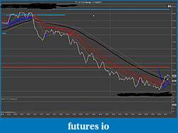 The Crude Dude Oil Trading System-tf-12-11-2-range-11_10_2011-4point-move.jpg