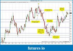 Trading spot fx euro using price action-eurusd-3-min-2011-11-10b.jpg