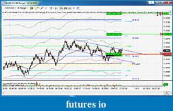 Stocktastics Focus Sessions-eurusd-beforeusopen.jpg