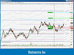 Stocktastics Focus Sessions-eurusd-progress.jpg