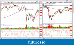 The MARKET,  Indices, ETFs and other stocks-spy.png