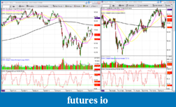 The MARKET,  Indices, ETFs and other stocks-iwm.png