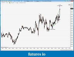 Stocktastics Focus Sessions-eurusd-ouut.jpg