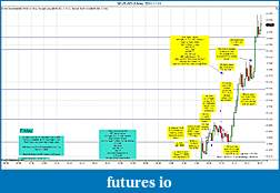 Trading spot fx euro using price action-eurusd-3-min-2011-11-11b.jpg