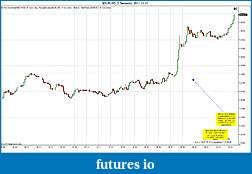 Trading spot fx euro using price action-eurusd-5-seconds-2011-11-11.jpg