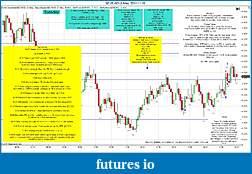 Trading spot fx euro using price action-eurusd-3-min-2011-11-15.jpg