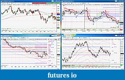 Stocktastics Focus Sessions-mychartsetup.jpg