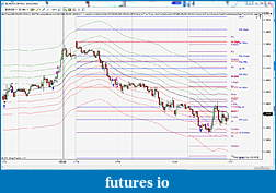 Stocktastics Focus Sessions-eurusd-15nov2011.jpg