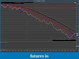 The Crude Dude Oil Trading System-tf-12-11-2-range-11_16_2011dotrunner6points.jpg