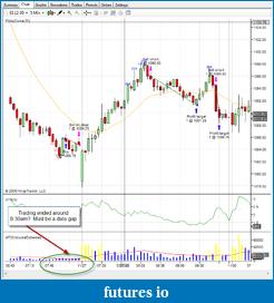 shodson's Trading Journal-strat2.png