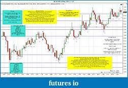 Trading spot fx euro using price action-eurusd-3-min-2011-11-17.jpg