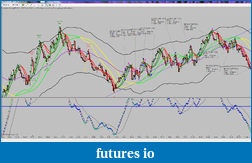 Miltons Lost Paradise Daytrading Journal-17112011es.png