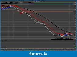 The Crude Dude Oil Trading System-ym-12-11-2-range-11_17_2011sim.jpg