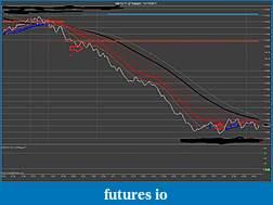 The Crude Dude Oil Trading System-ym-12-11-2-range-11_17_2011sim.jpg