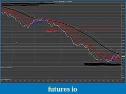 The Crude Dude Oil Trading System-tf-12-11-2-range-11_17_2011sim.jpg