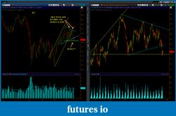 Wyckoff Trading Method-es111711.png