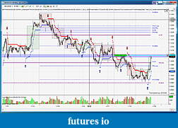 Stocktastics Focus Sessions-audusd-selllimitorder-18-nov-2011.jpg