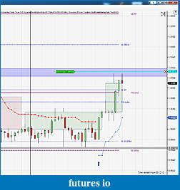 Stocktastics Focus Sessions-audusd-have-i-missed-.jpg