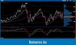 EURUSD 6E Euro-2011-11-18-6e.jpg