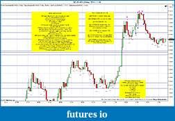 Trading spot fx euro using price action-eurusd-3-min-2011-11-18a.jpg