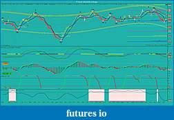 Chop Indicators-tf-09-09-6_30_2009-8-range-.jpg