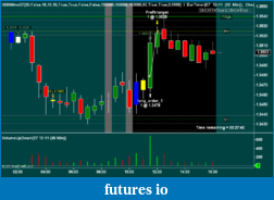 Safin's Trading Journal-e7_21nov2011_160000.png
