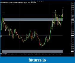 EURUSD 6E Euro-eurusd-5-min-22_11_2011.jpg