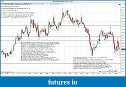 Trading spot fx euro using price action-eurusd-3-min-2011-11-22a.jpg