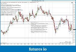 Trading spot fx euro using price action-eurusd-3-min-2011-11-22b.jpg