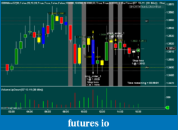 Safin's Trading Journal-e7_22nov2011_160000.png