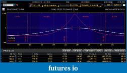 Upwind Trading Journal-gld_111211.jpg