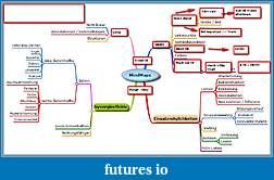 Mind Mapping-mindmap2.jpg
