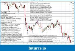 Trading spot fx euro using price action-eurusd-3-min-2011-11-23.jpg