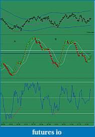 TF day trading-uoccilator.jpg
