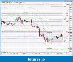 Stocktastics Focus Sessions-eurusd-24nov2011.jpg