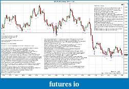 Trading spot fx euro using price action-eurusd-3-min-2011-11-24.jpg