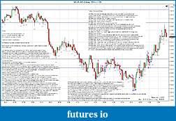 Trading spot fx euro using price action-eurusd-3-min-2011-11-25.jpg