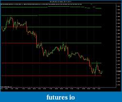 Applying Fibonacci Cluster and Confluence Zones-eurusd-30-min-25_11_2011-confluence.jpg